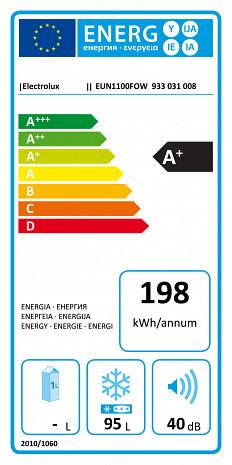 Saldētava  EUN1100FOW