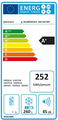 Saldētava  EC2800AOW2
