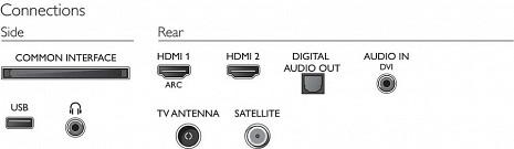 LED Televizors  32PHS4503/12